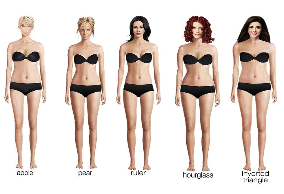 My Body Shape 5 Body Shapes A Beautiful Body Shape
