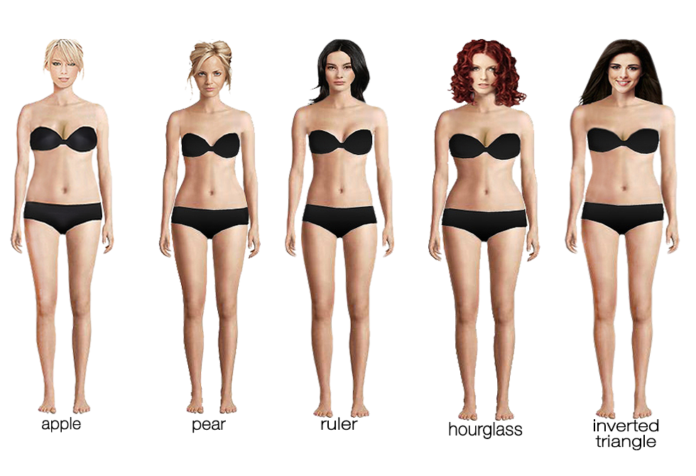 Types Of Body Shapes - A Very Easy To Follow Guide-1047